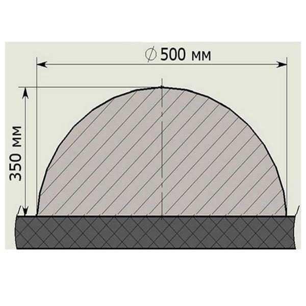 «Полусфера» 500*350