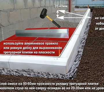 Укладка тротуарной плитки на бетонное основание отмостки